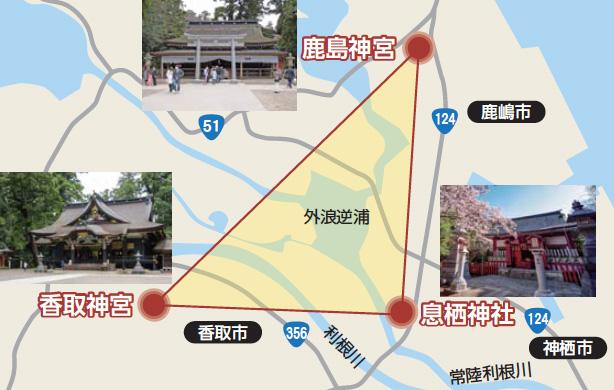 東北三社の位置は直角二等辺三角形