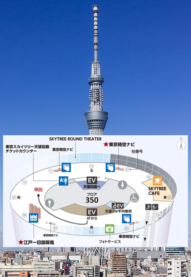 東京スカイツリー展望デッキ